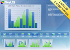 Chart FX Silverlight Add-On Sample