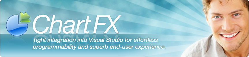 Chart FX: Industry-leading data visualization components for the .NET platform