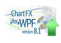 Chart FX for WPF version 8.1